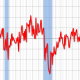 """AIA: """"Design services demand stalled in June, Project inquiry gains hit a 10-year low"""""""