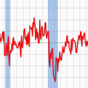 "AIA: ""Architecture Billings Index downturn moderates as challenging conditions continue"""