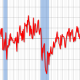 """AIA: """"Architecture Billings Index Ends Year on Positive Note"""""""